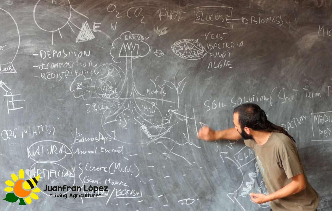 lectures-juanfranlopez